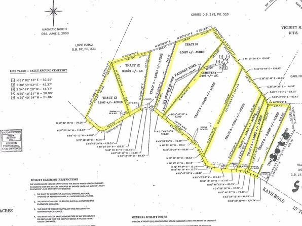 null bed null bath Vacant Land at 0 Kays Road 13 Harrodsburg, KY, 40330 is for sale at 20k - 1 of 3